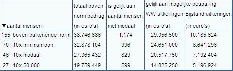 Balkenendenorm